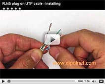 RJ45 plug on UTP cable - Installing